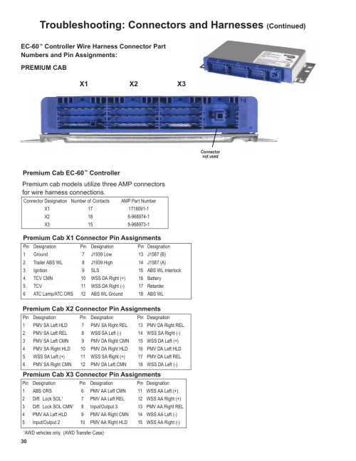 small resolution of troubleshooting connectors and harnesses x1 x2 x3 continued bendix commercial vehicle systems ec 60 atc std prem controllers user manual page 30