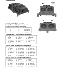 x1 x2 x3 bendix commercial vehicle systems ec 60 atc std prem controllers user manual page 31 44 [ 954 x 1235 Pixel ]