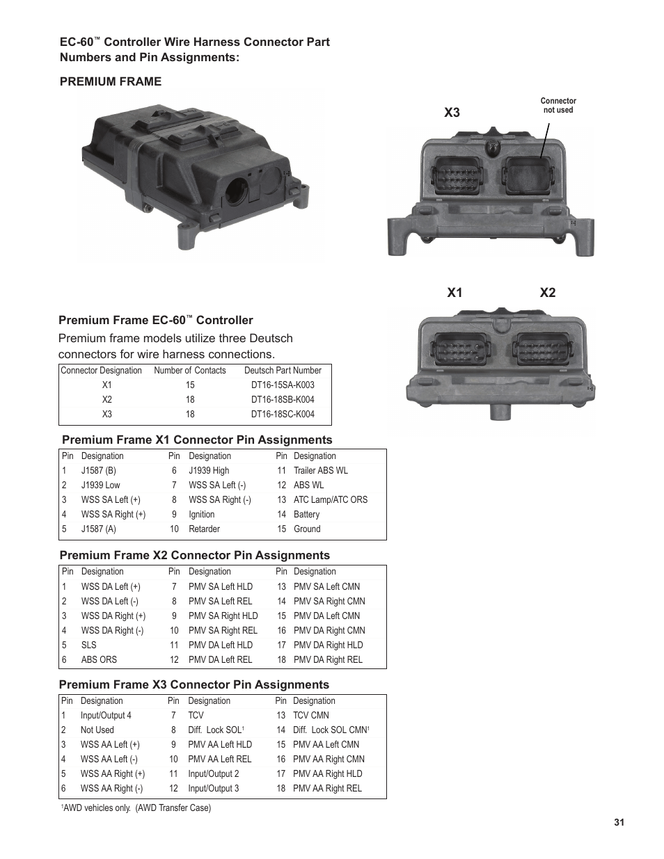 medium resolution of x1 x2 x3 bendix commercial vehicle systems ec 60 atc std prem controllers user manual page 31 44