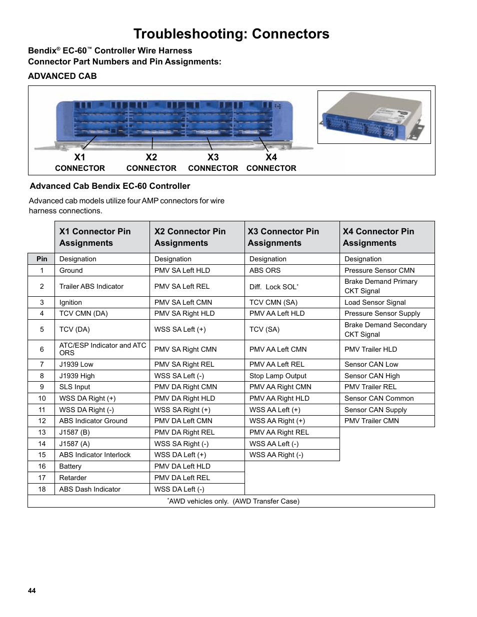 hight resolution of troubleshooting connectors bendix commercial vehicle systems ec 60 esp controllers adv user manual page 44 60