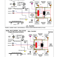 """6 Pin To 7 Trailer Wiring Diagram Saturn Sl2 Radio Troubleshooting: System Schematics, Right - """"curb-side, Left """"road-side 