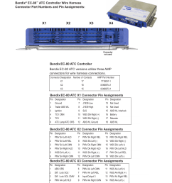 troubleshooting connectors and harnesses x1 x4 x2 x3 continued bendix commercial vehicle systems ec 80 abs atc sd user manual page 31 44 [ 954 x 1235 Pixel ]