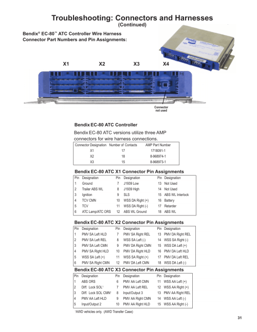 small resolution of troubleshooting connectors and harnesses x1 x4 x2 x3 continued bendix commercial vehicle systems ec 80 abs atc sd user manual page 31 44