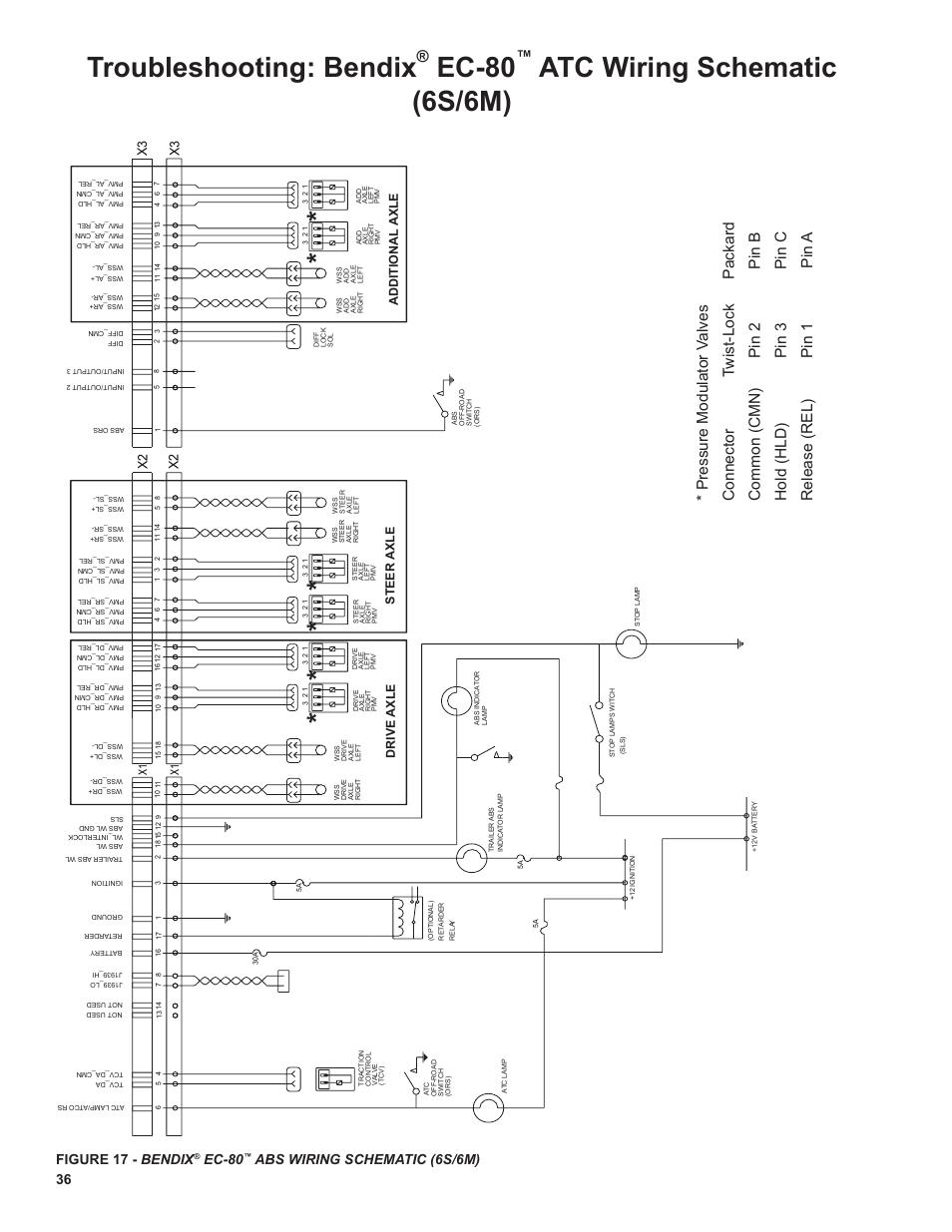 medium resolution of bendix wiring schematic diagram data schema bendix air brake valve diagram bendix wiring diagram diagram data