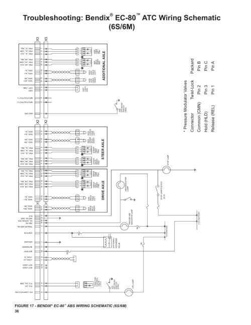 small resolution of bendix wiring schematic diagram data schema bendix air brake valve diagram bendix wiring diagram diagram data
