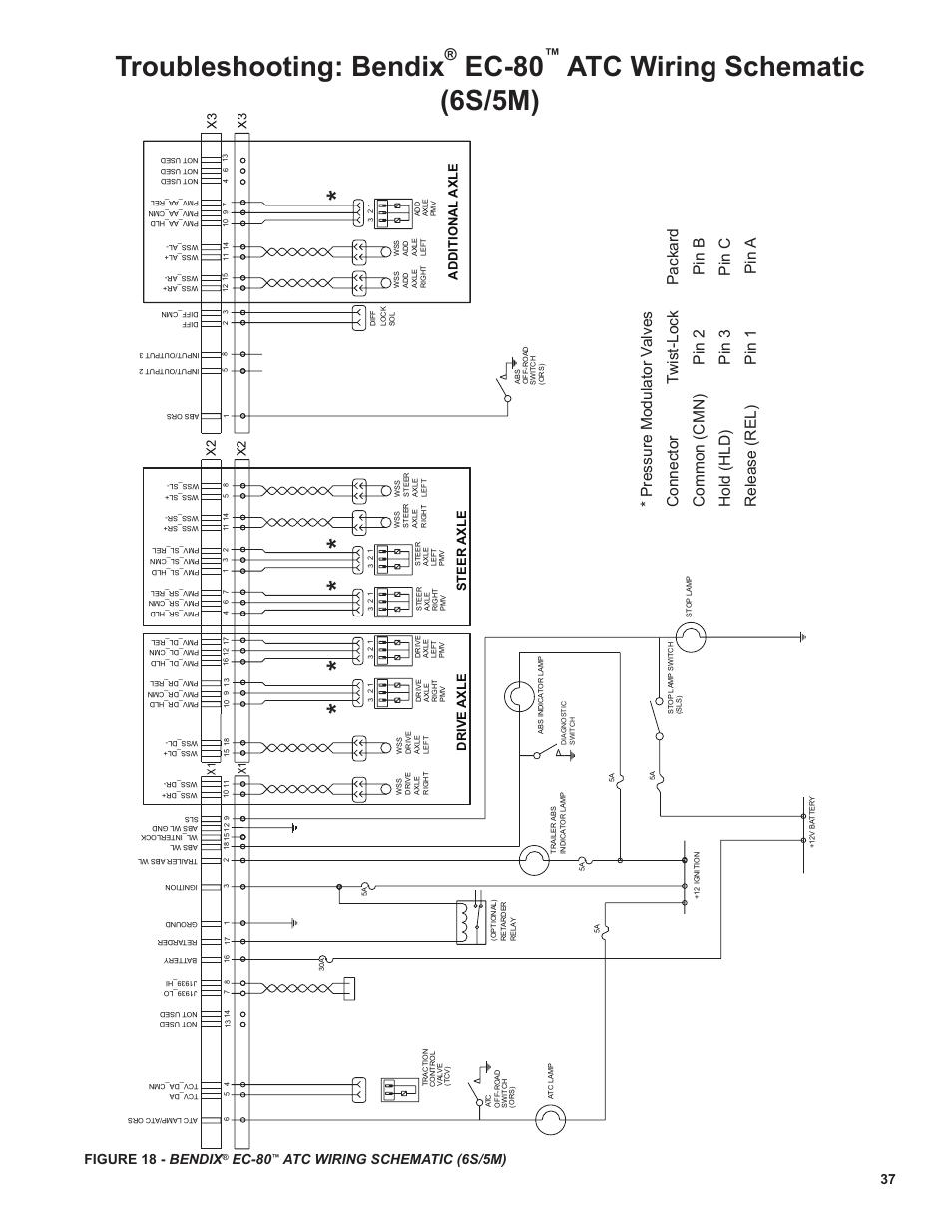 Wl Wiring Diagram Troubleshooting Bendix Ec 80 37 Figure 18 Bendix