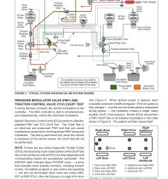 bendix ec 30 wiring diagram wiring diagram third levelatc wiring diagram sequencer wiring library empire wiring [ 954 x 1235 Pixel ]