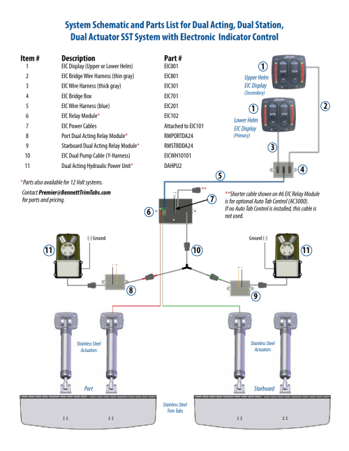 small resolution of helm control wiring diagram the bottom half is the relays and light wiring diagram bennett wiring diagram source lenco trim tab switch
