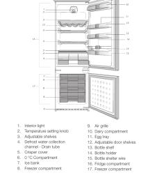 shelf fridge part diagram [ 954 x 1354 Pixel ]