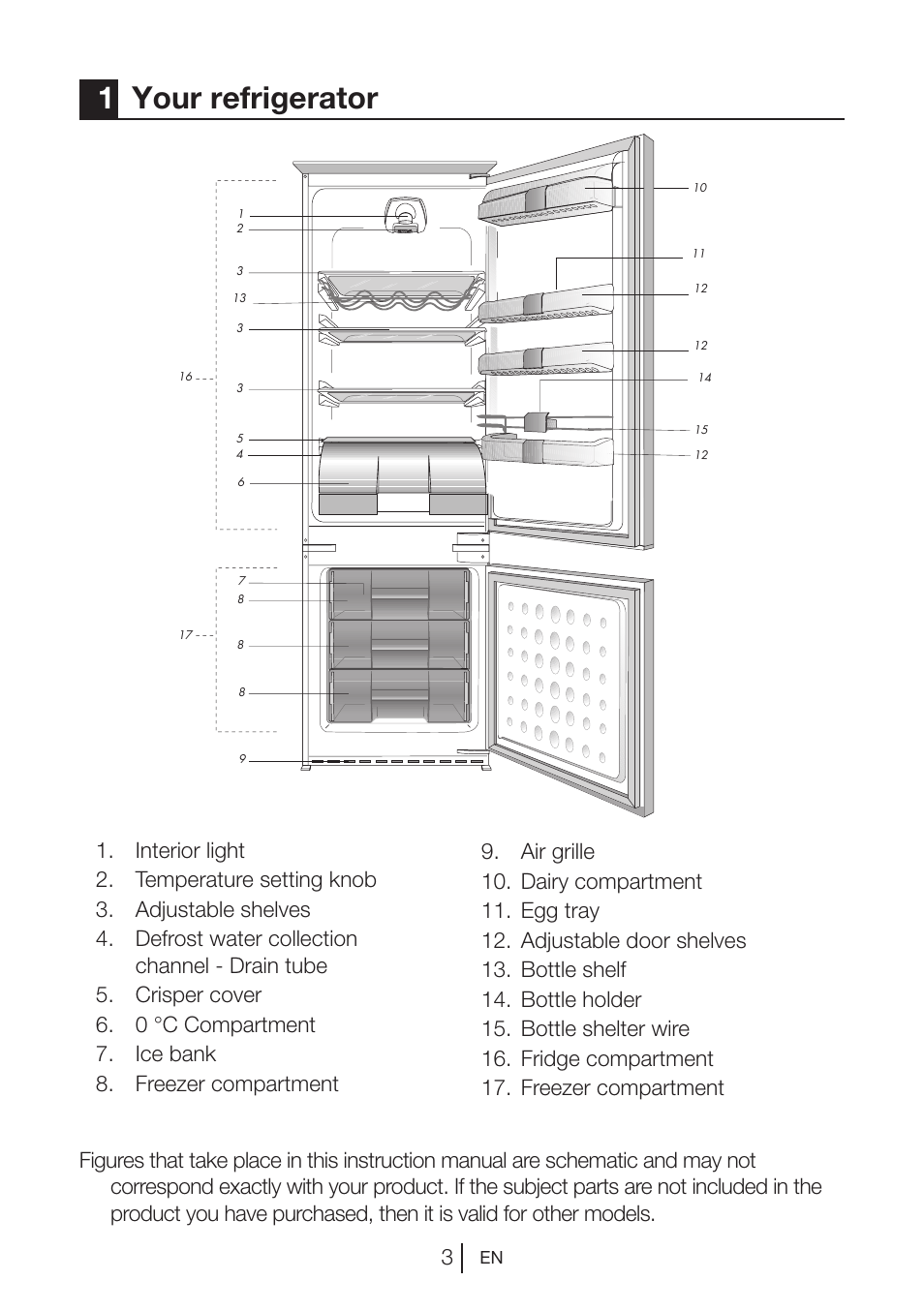medium resolution of shelf fridge part diagram