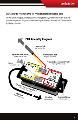 Dog Trailer Wiring Diagram | Wiring Library