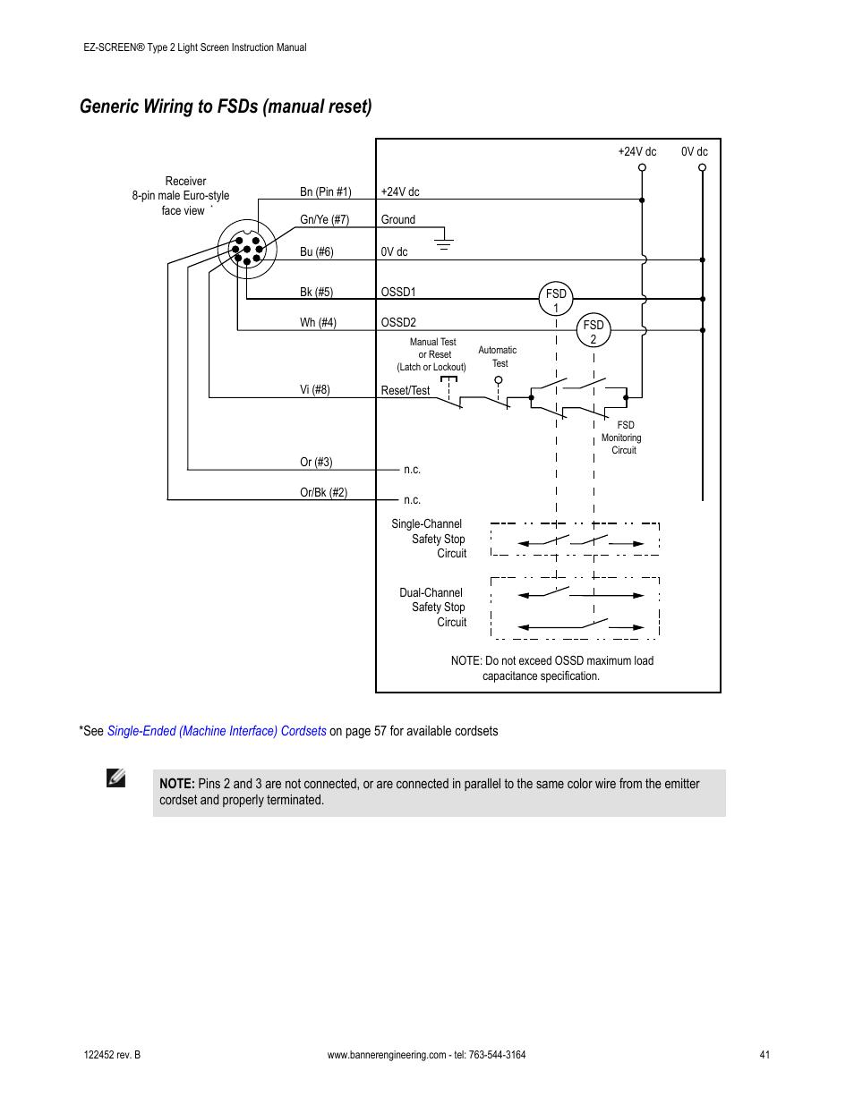 banner ez screen wiring diagram circuit connection diagram u2022 rh wiringdiagraminc today EZ Car Wiring Diagram EZ Go Electric Golf Cart Wiring Diagram