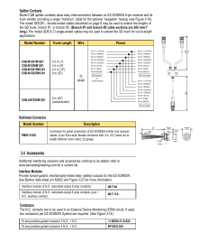 blizzard snow plow wiring harness 1999 blizzard snow plow banner ez screen ls wiring diagram ez wiring 21 circuit diagram [ 954 x 1235 Pixel ]