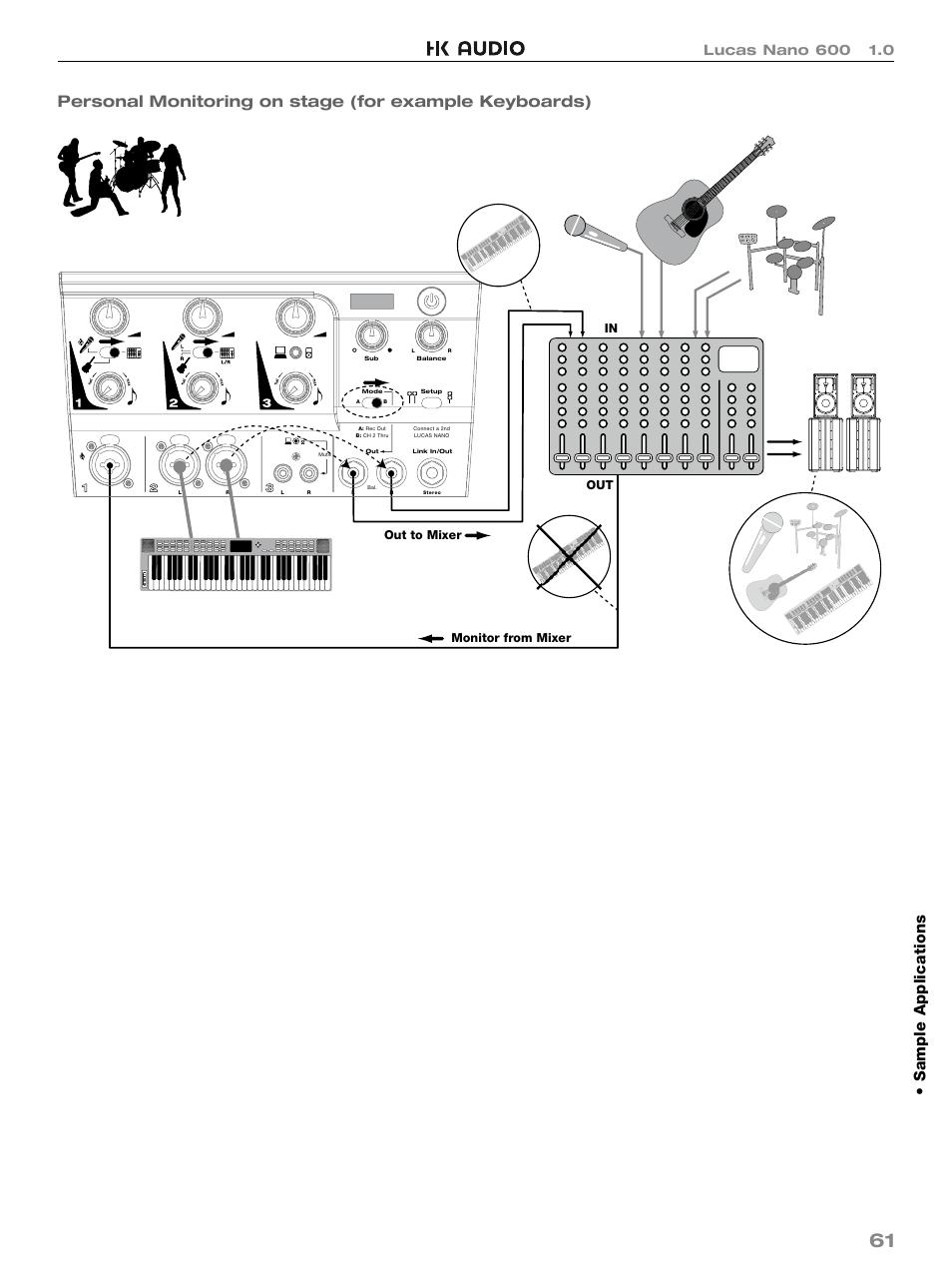 Dell Monitor Manuals