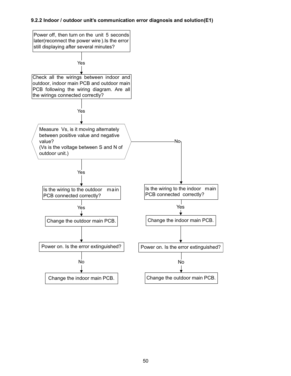 medium resolution of klimaire ksin series service manual user manual page 52 66