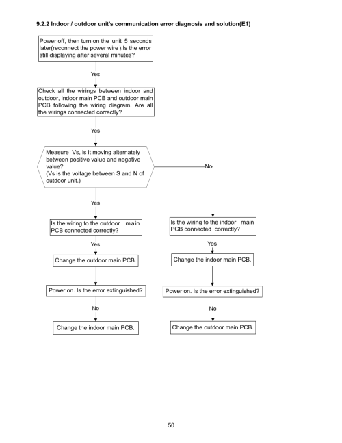 small resolution of klimaire ksin series service manual user manual page 52 66