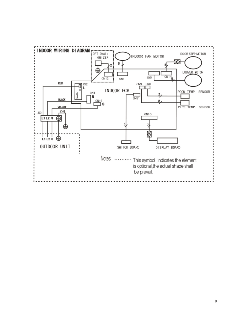 small resolution of wiring diagram 1 indoor unit klimaire ksim series service manual user manual page