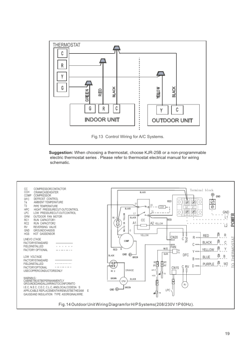 small resolution of klimaire wiring diagram wiring diagram forward klimaire mini split wiring diagram klimaire wiring diagram