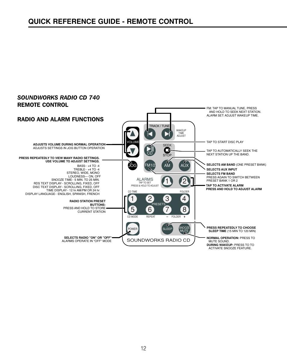 Remote control, Radio & alarm functions, Quick reference