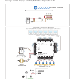 end switch x x to boiler enable t t a315 3 description tn4 wiring center 315 six tekmarnet z1 z2 z3 z4 tekmar 315 tn4 wiring center installation  [ 954 x 1235 Pixel ]
