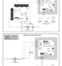 wiring examples thermostat 508 zone valve tekmar 509 thermostat installation user manual page 9 16 [ 954 x 1475 Pixel ]
