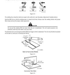fabricator 141i butt horizontal welds horizontal fillet weld tweco 141i fabricator user manual page 62 104 [ 954 x 1235 Pixel ]