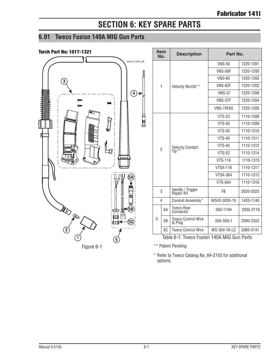 Section 6: key spare parts, 01 tweco fusion 140a mig gun