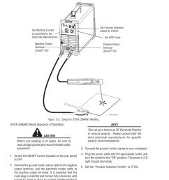 06 stick smaw setup tweco 201 ts thermal arc user manual page 24 58 [ 954 x 1235 Pixel ]