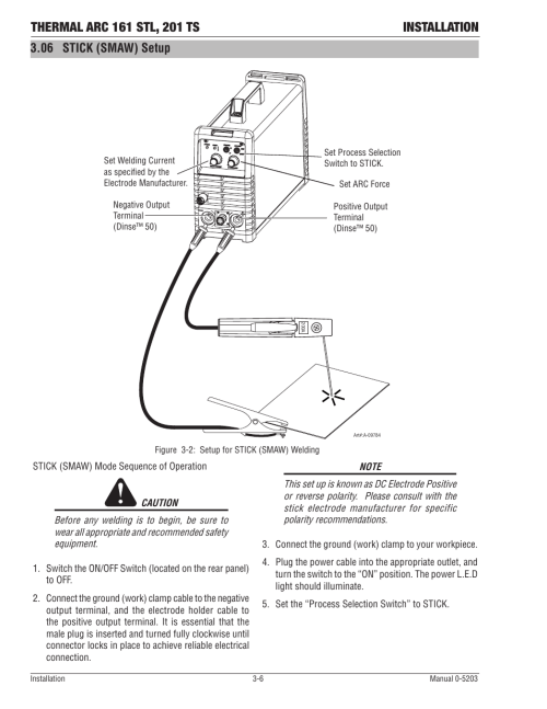 small resolution of 06 stick smaw setup tweco 201 ts thermal arc user manual page 24 58