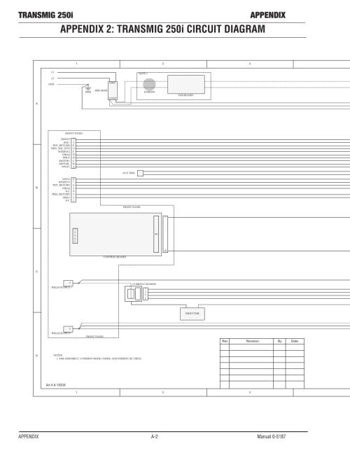 small resolution of appendix 2 transmig 250i circuit diagram transmig 250i appendix sch sys