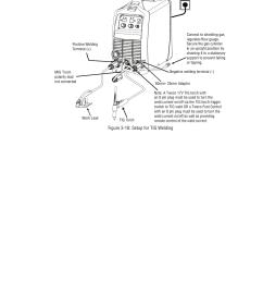 fabricator 141i tweco fabricator 141i operating manual user manual page 57 104 [ 954 x 1235 Pixel ]