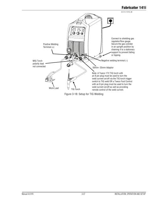 small resolution of fabricator 141i tweco fabricator 141i operating manual user manual page 57 104