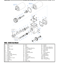 helical in line parts list drawings nord gear corporation nord gear limited viking pump nord tsm for helical inline reducers user manual page 22 29 [ 954 x 1235 Pixel ]