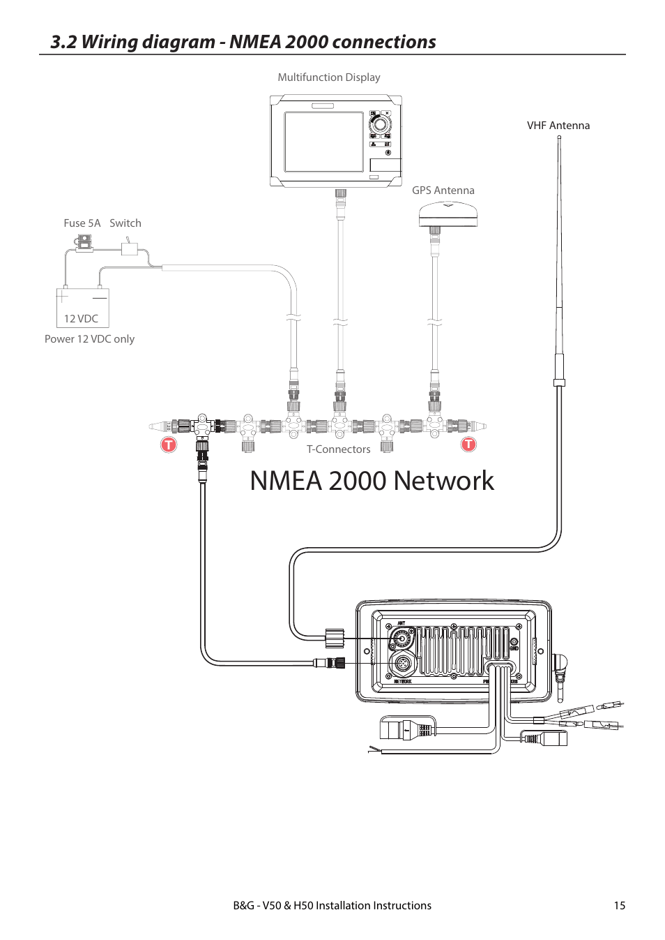 medium resolution of 2 wiring diagram nmea 2000 connections nmea 2000 network vhf antenna link8 vhf b g h50 wireless vhf handset user manual page 15 22