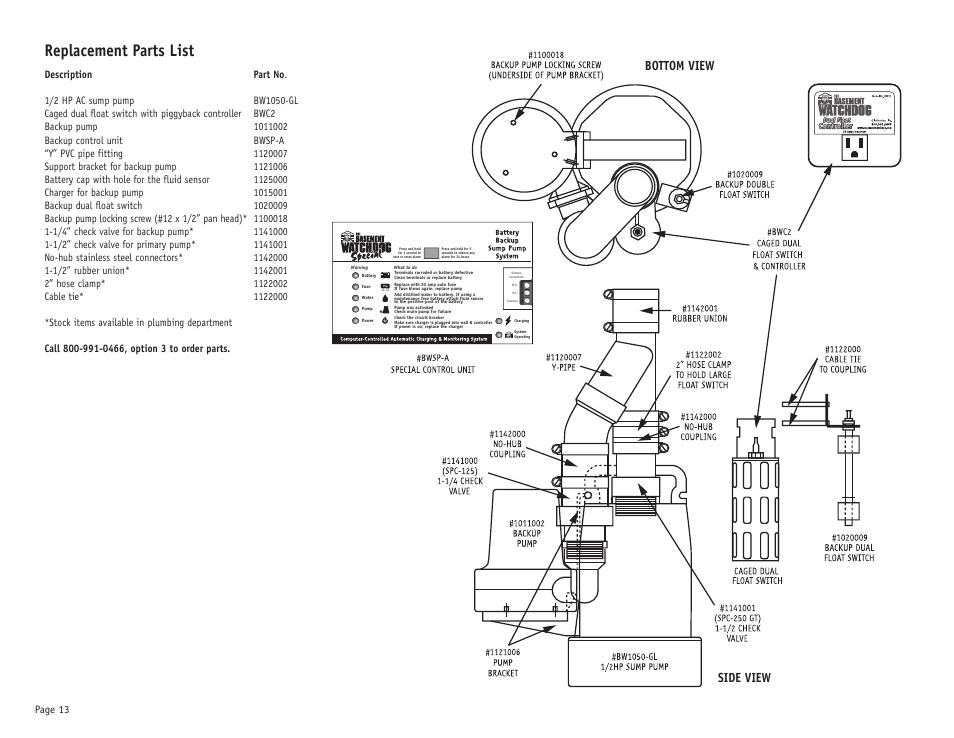 ford f upfitter switch wiring