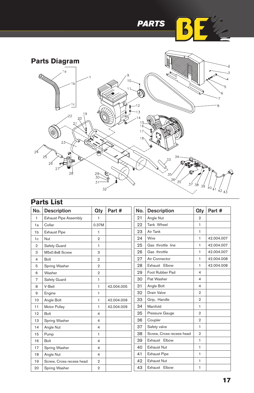 Parts, Parts diagram parts list, No. description qty part
