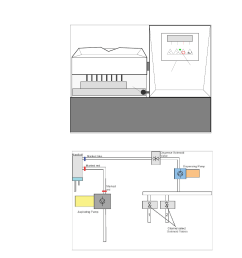 description liquid system diagram bio rad bio plex pro wash stations user manual page 36 82 [ 954 x 1235 Pixel ]