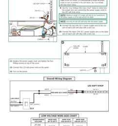 overall wiring diagram low voltage wire size chart edge lighting psb 60w  [ 954 x 1235 Pixel ]
