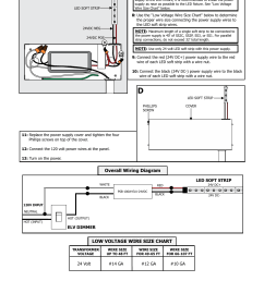 overall wiring diagram low voltage wire size chart edge lighting psb 100w  [ 954 x 1235 Pixel ]