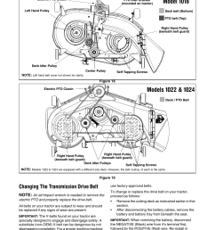 model 1018 changing the transmission drive belt cub cadet lt1022 user manual page 22 28 [ 954 x 1235 Pixel ]