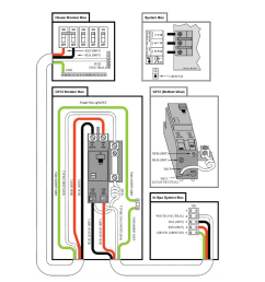 gfci wiring diagram preparing for your new portable spa 220v gfci spa wiring diagram spa gfci [ 954 x 1235 Pixel ]