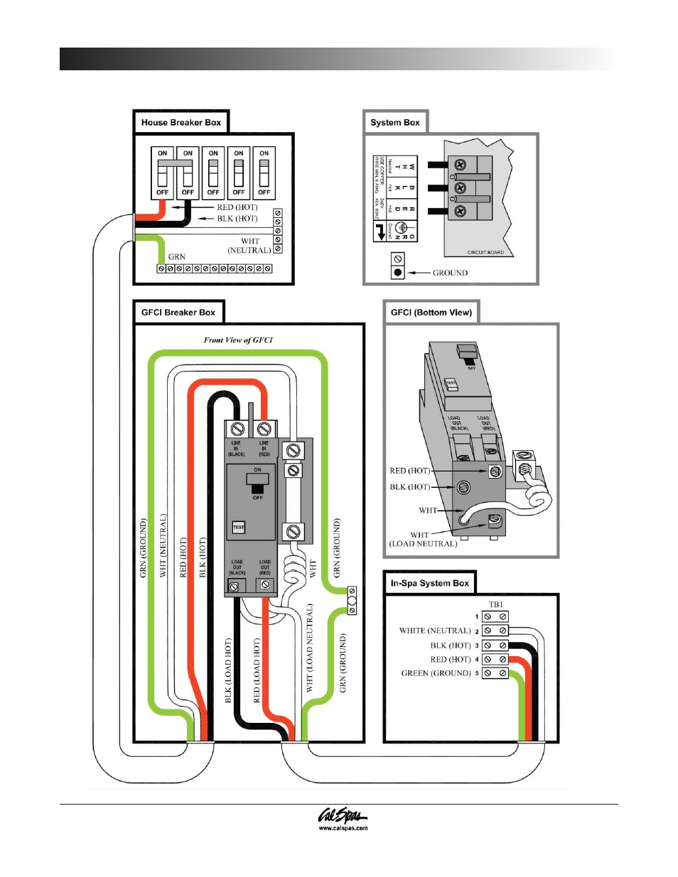 medium resolution of gfci wiring diagram preparing for your new portable spa 220v gfci spa wiring diagram spa gfci