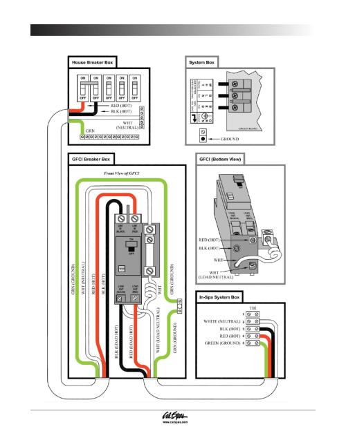 small resolution of gfci wiring diagram preparing for your new portable spa 220v gfci spa wiring diagram spa gfci