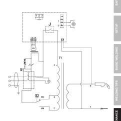 Ge Wiring Diagrams Mono Cable Diagram S2 S1, Schematic | Chicago Electric 90 Amp Flux Wire Welder 68887 User Manual Page 25 / 28