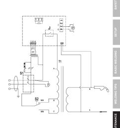 wiring diagram for chicago electric welder everything wiring diagram alternator welder wiring diagram s2 s1  [ 954 x 1350 Pixel ]