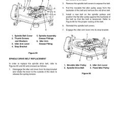 cub cadet transmission belt diagram [ 954 x 1235 Pixel ]