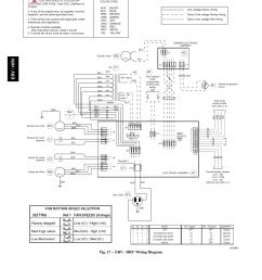 connection diagram er v hr v fig 17 erv  [ 954 x 1235 Pixel ]