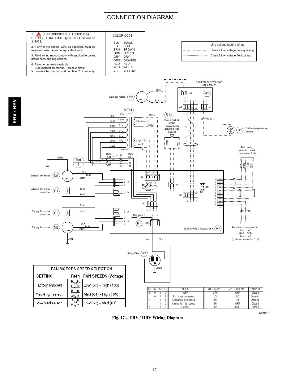 medium resolution of connection diagram er v hr v fig 17 erv