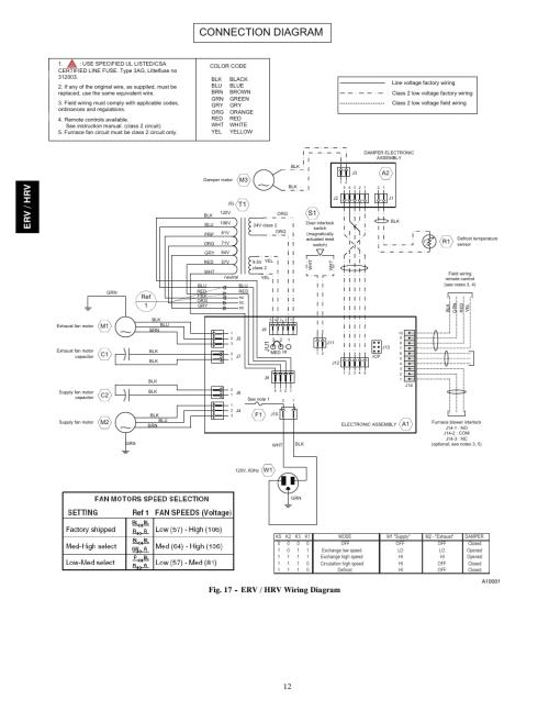 small resolution of connection diagram er v hr v fig 17 erv