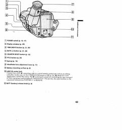 sony ccd wiring diagram [ 954 x 1231 Pixel ]